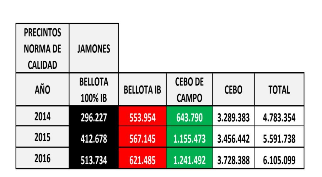 precintos-jamones.jpg