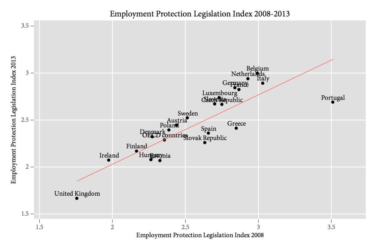 1-Proteccionismo-laboral.jpg