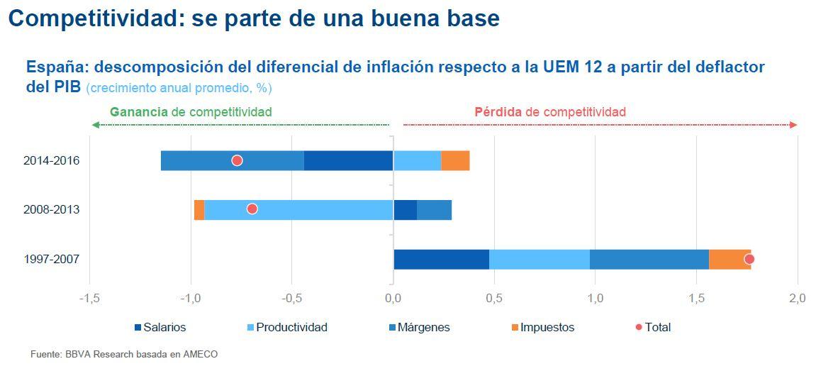 competitividad-97-18.JPG