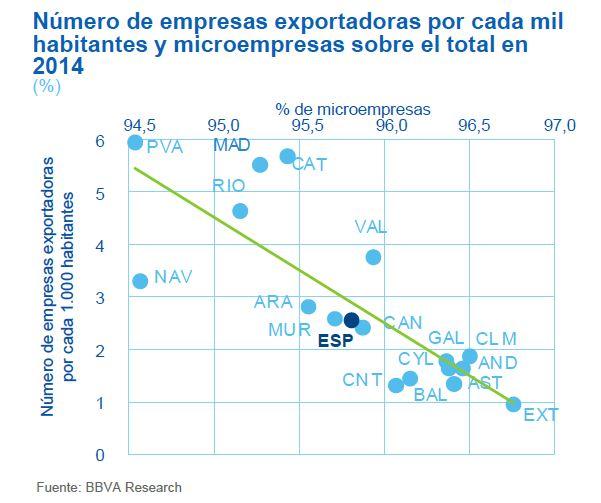 empresas-exportaciones.JPG