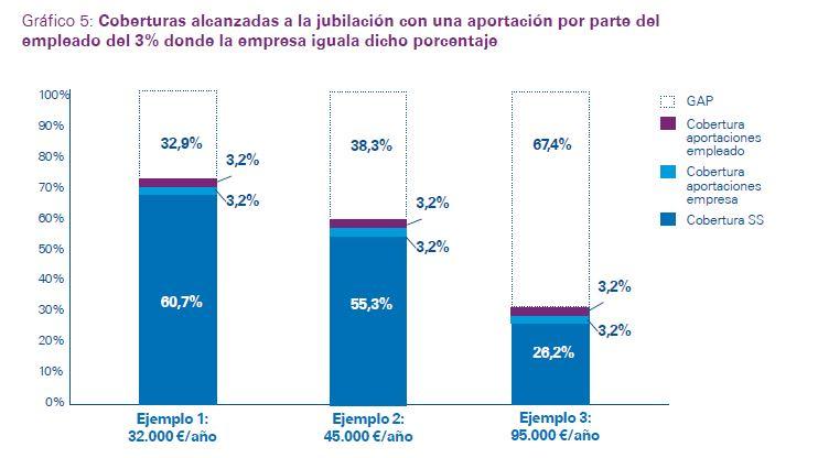 kpmg-planes-pensiones-ejemplo1.JPG
