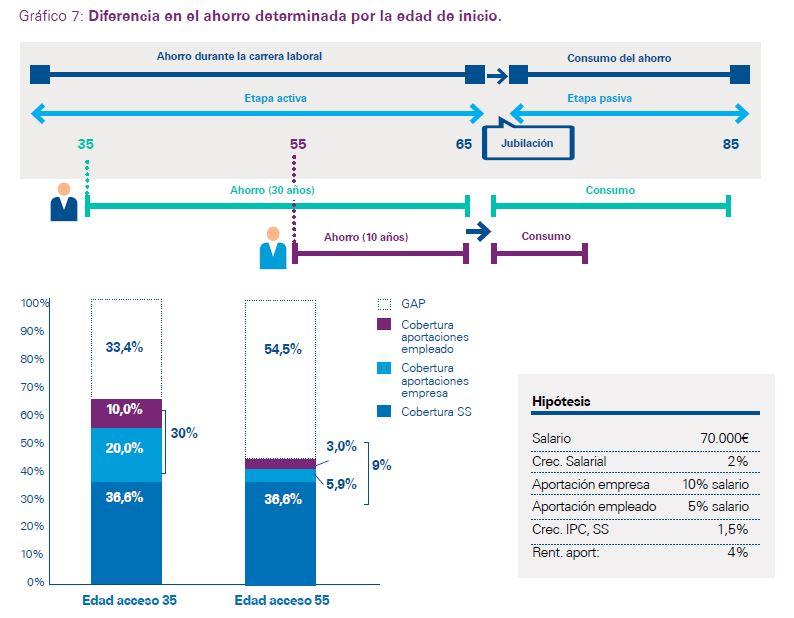 kpmg-planes-pensiones-ejemplo2.JPG