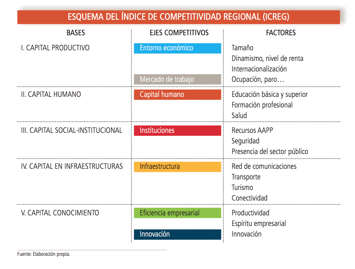 indice-competitividad-regional.png