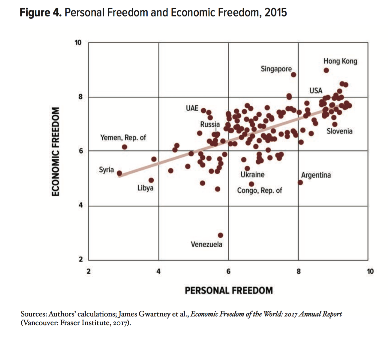 1-libertad-personal-libertad-economica.p