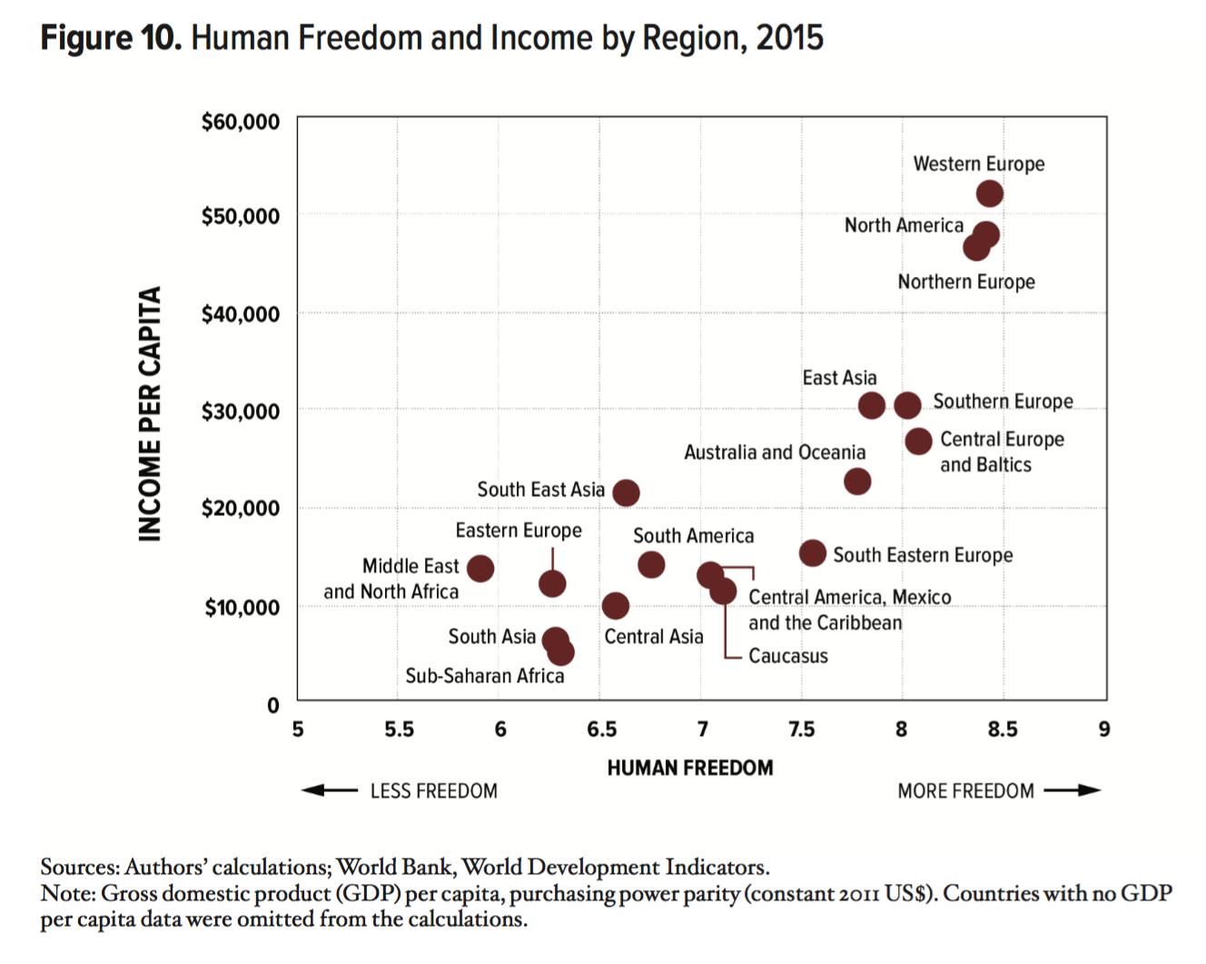 2-libertad-humana-ingreso-pais.png