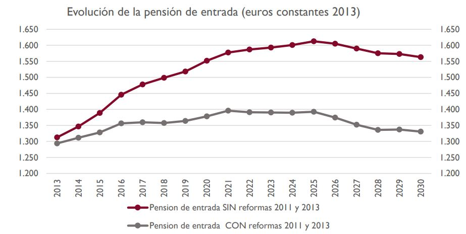 airef-pension-entrada.JPG