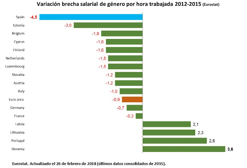 eur-brecha2.jpg