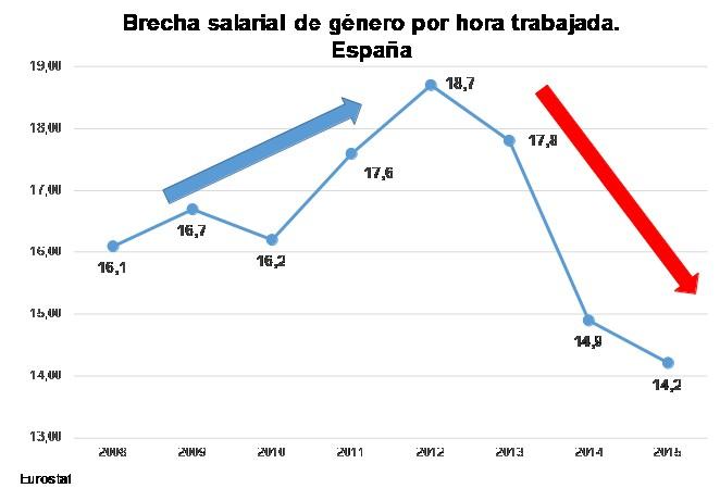 eur-brecha3.jpg