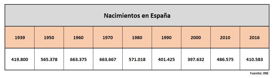 invierno-demografia-1.JPG