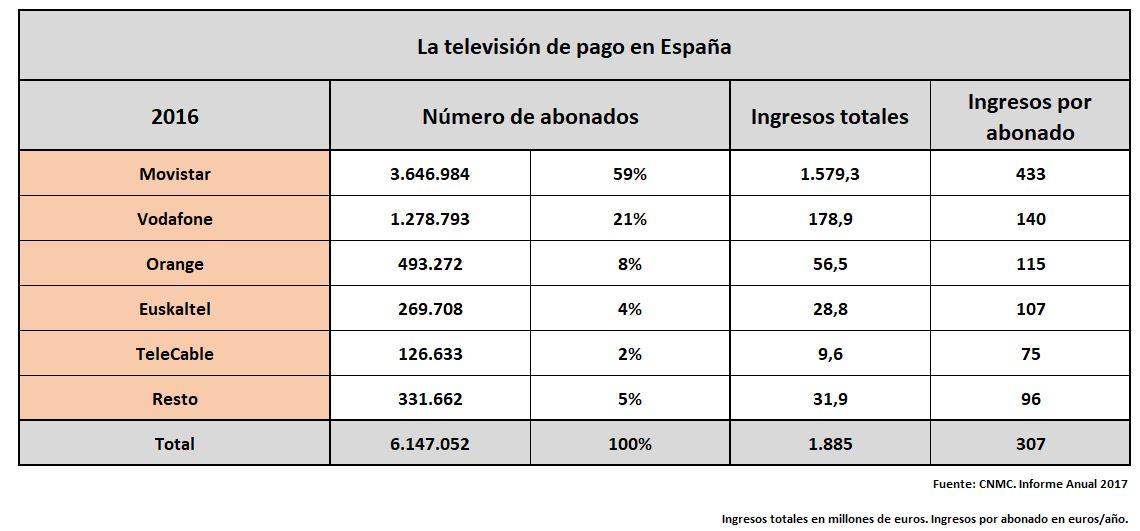tv-pago-esp-2016.JPG