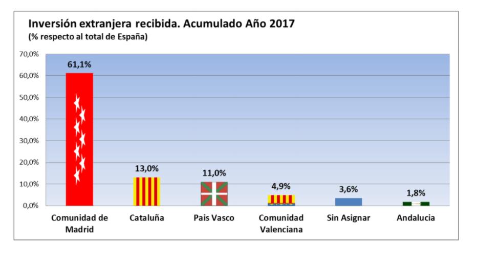 inversion-extranjera-2017.png