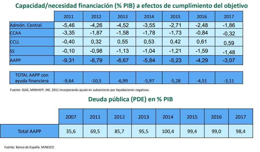 deficit-deuda-18.jpg
