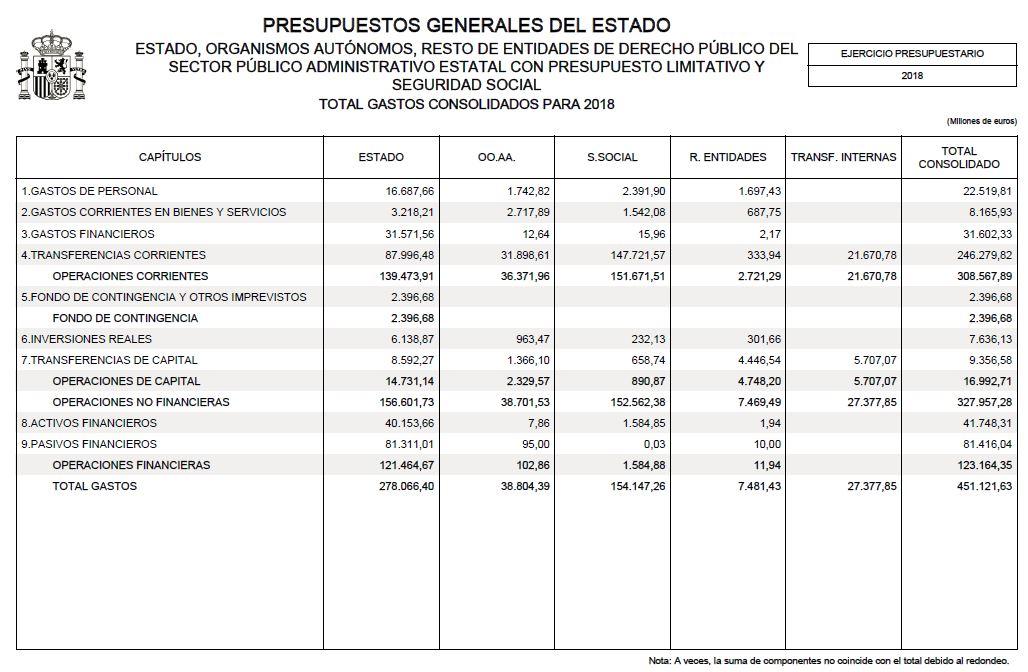 PGE-2018-cuadro-1-total.JPG