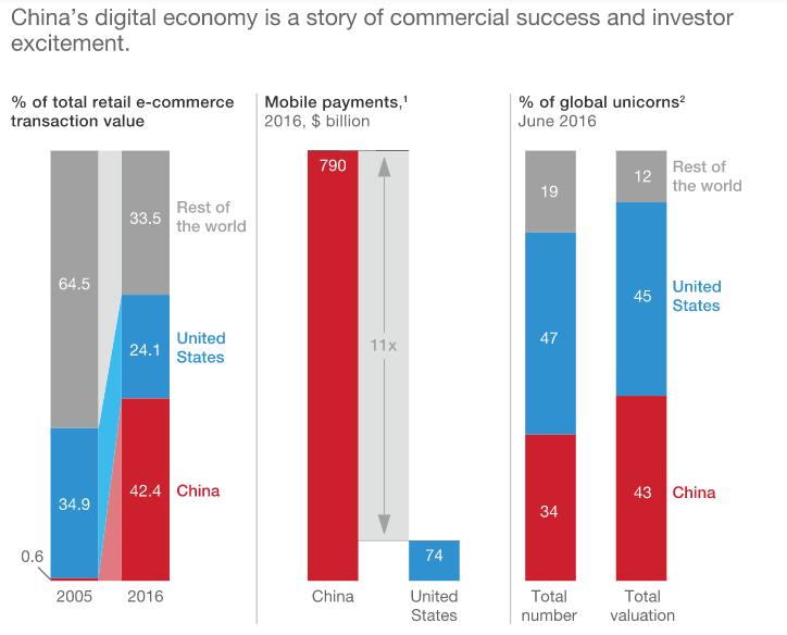 ecommerce-china.png