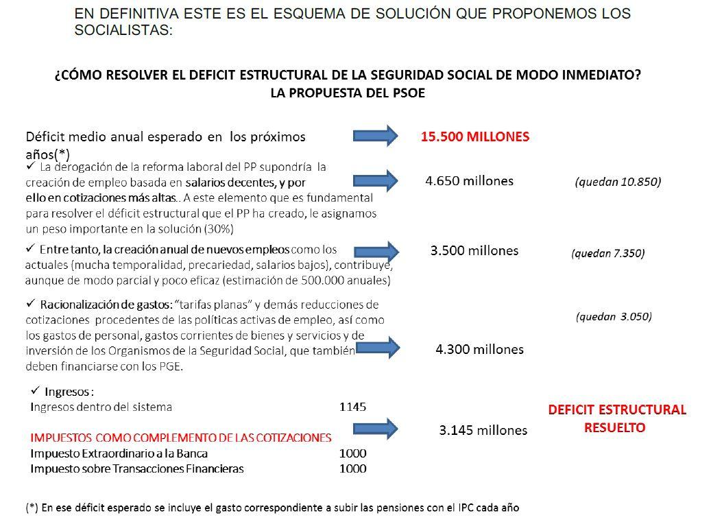 psoe-propuesta-pensiones-pge.JPG