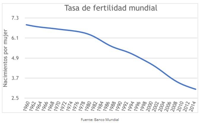 fertilidad01.jpg