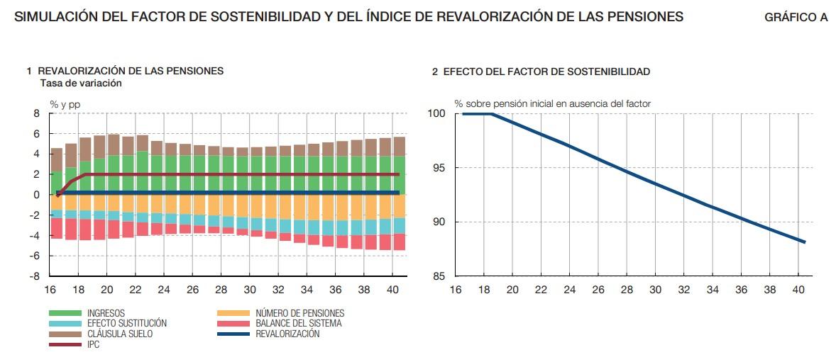 pacto-pensiones001.jpg