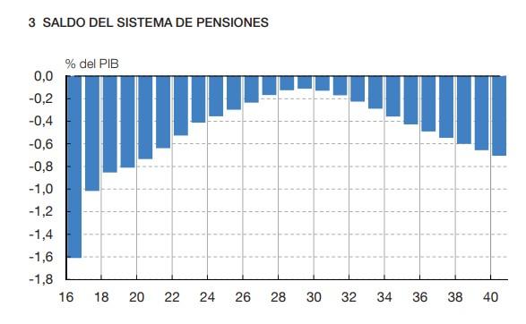 pacto-pensiones002.jpg