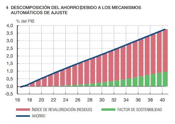 pacto-pensiones003.jpg