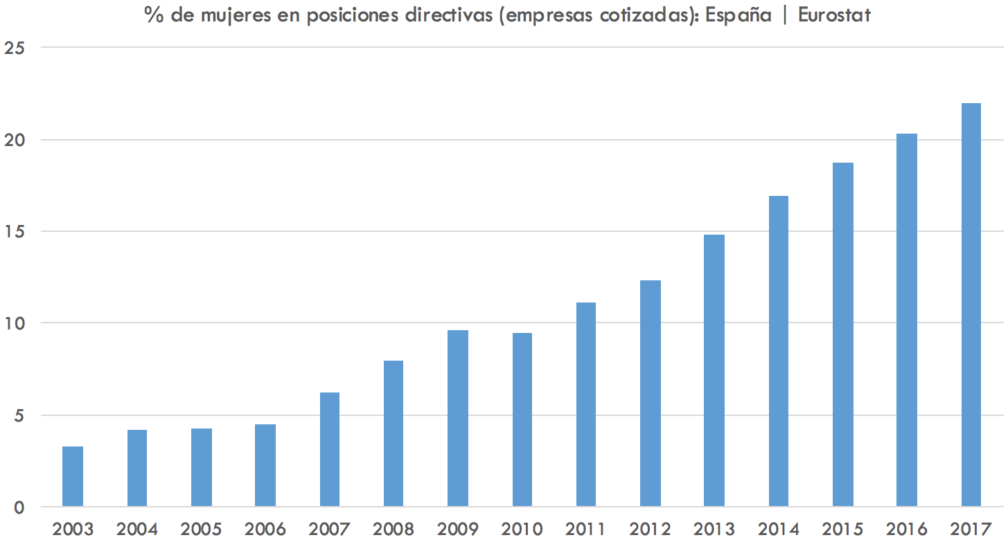 1-MUJERES-DIRECTIVAS-ESPANA.png