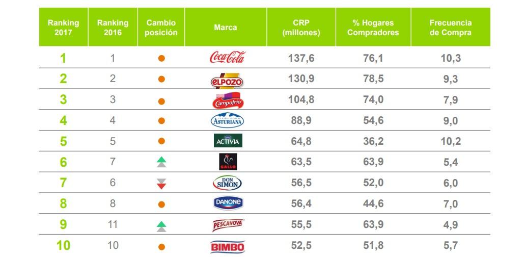 top10-marcas-17.jpg