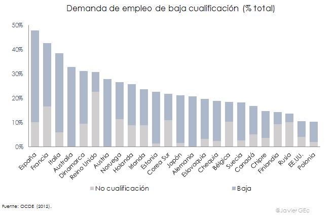 demanda-empleo1.png