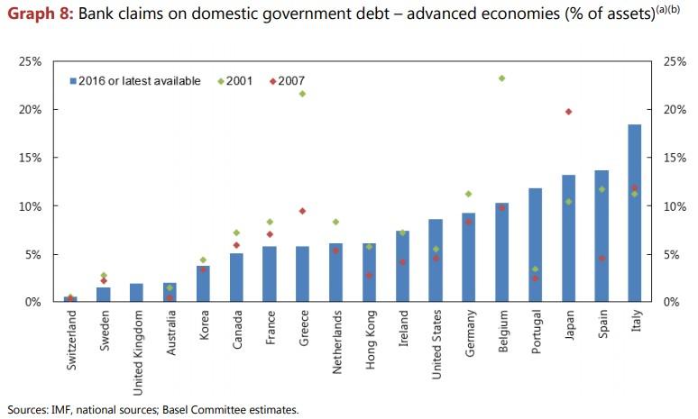 exposicion-deuda-esp-it.jpg