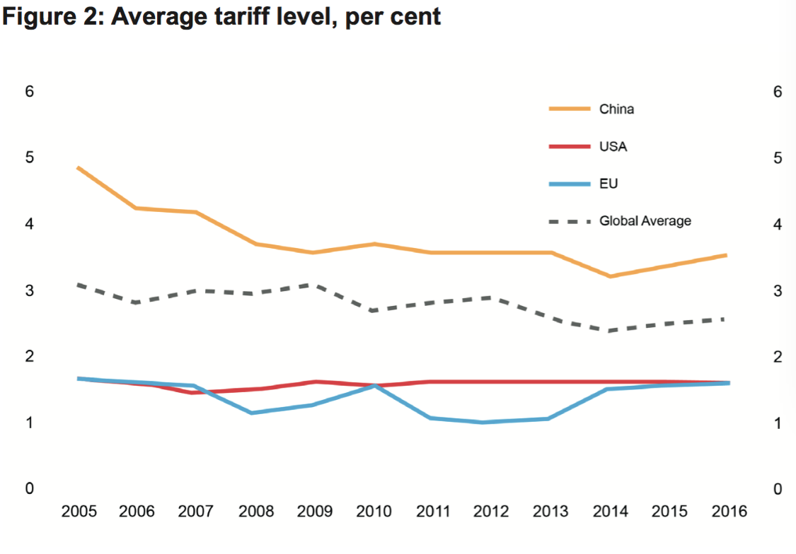 1-proteccionismo-informe.png