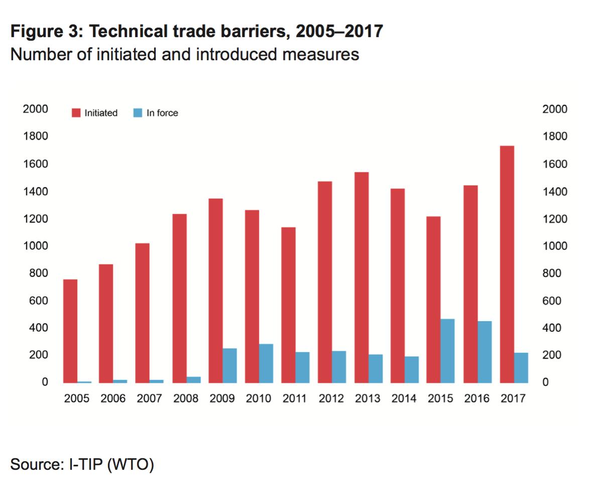 2-proteccionismo-informe.png