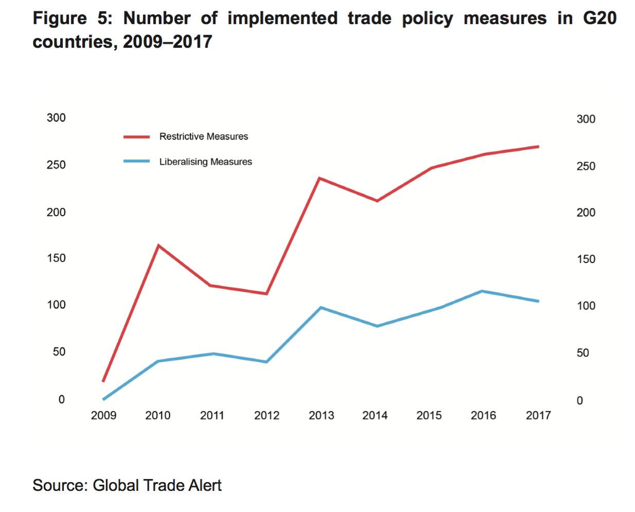 3-proteccionismo-informe.png