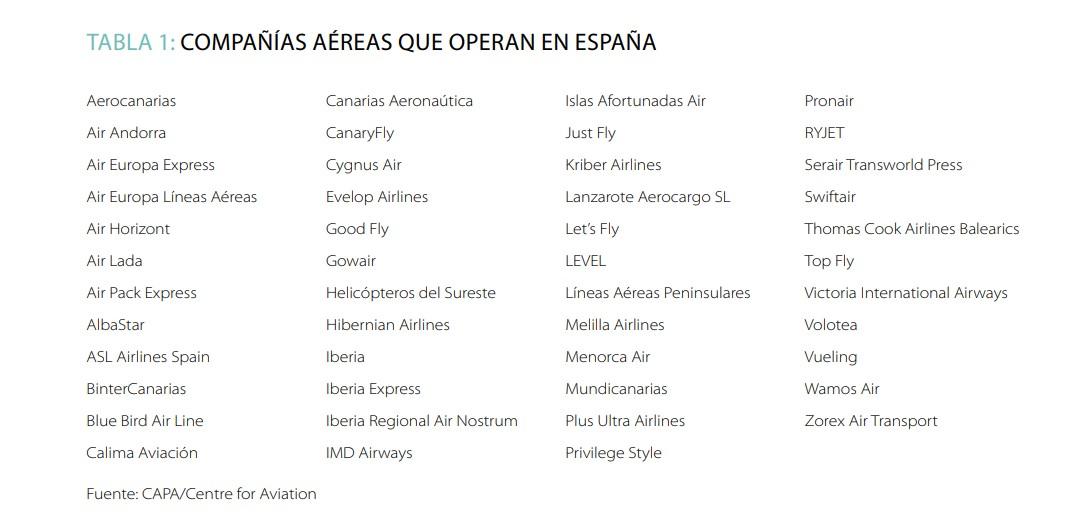 aerolineas-espana.jpg
