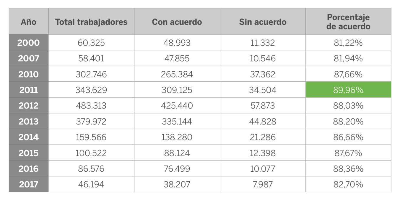 Afectados-EREs-Espana.png