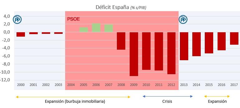 tabla-deficit-daniel.rodriguez.jpg