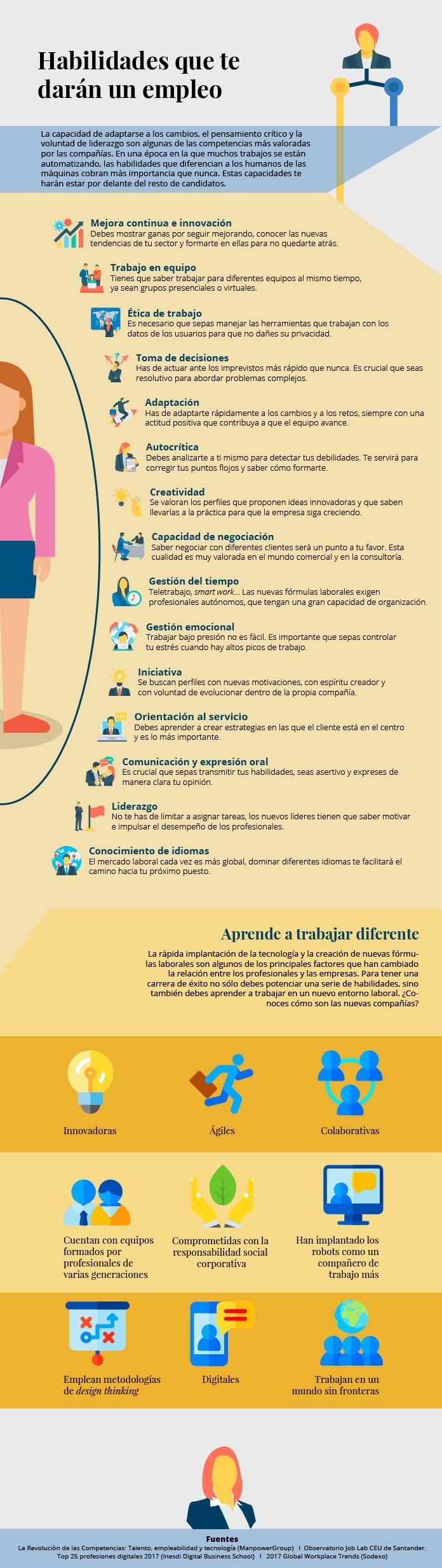 habilidades-empleo2.jpg
