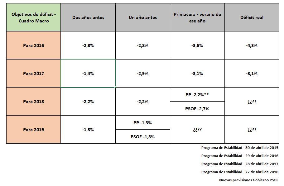 montero-montoro-deficit-1.JPG