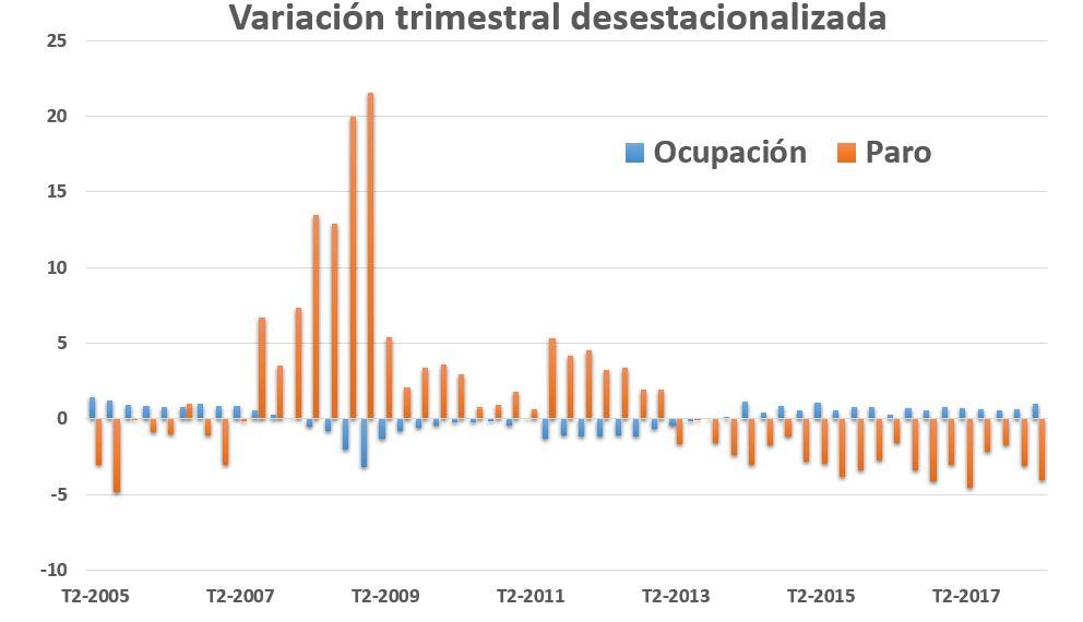 epa-022018-grafico-variacion-desestacion