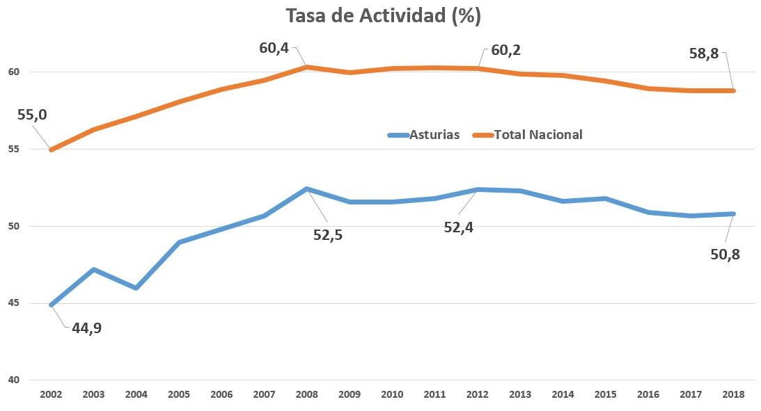 epa-asturias-6-actividad.JPG
