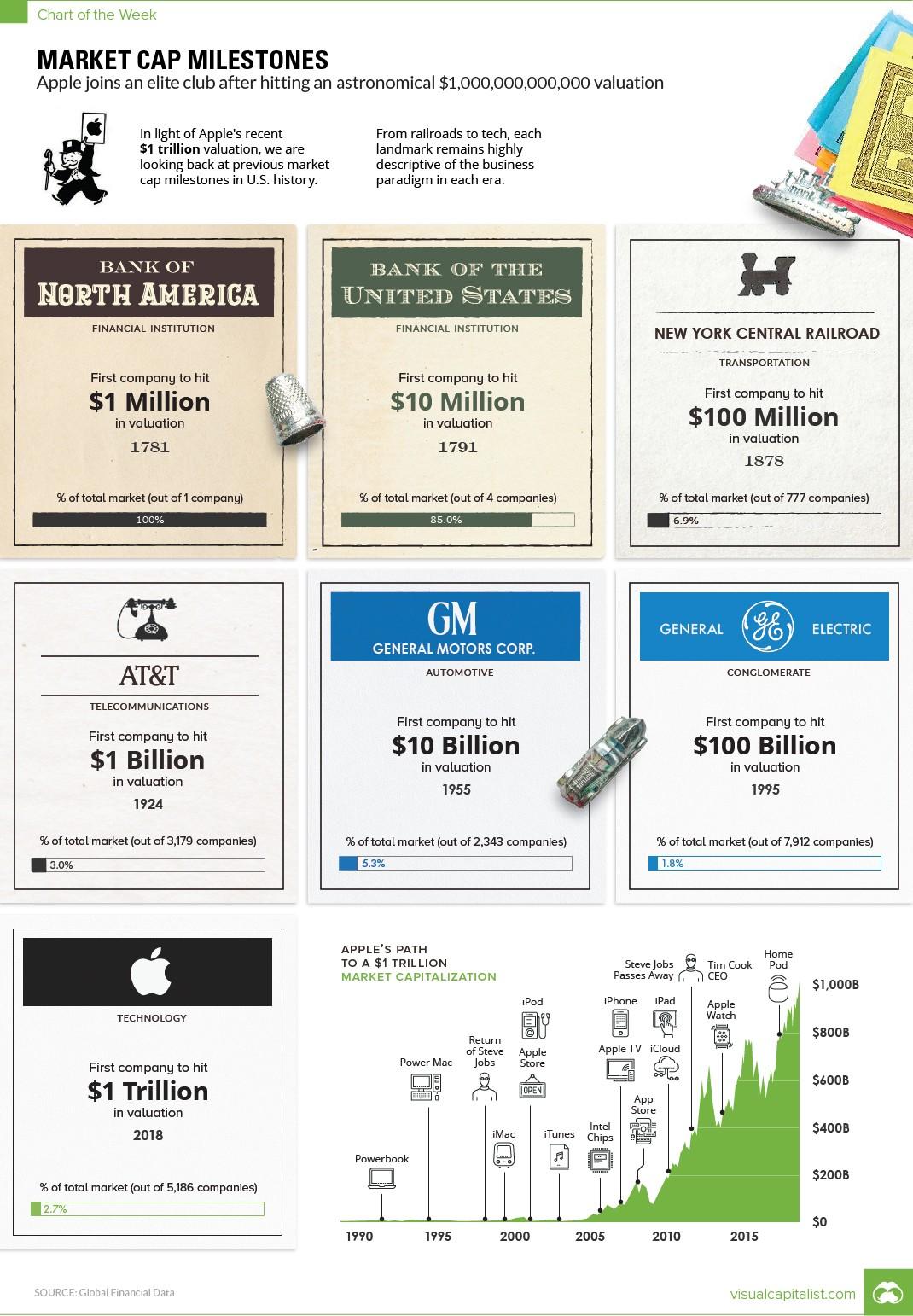 market-cap-milestones_1.jpg