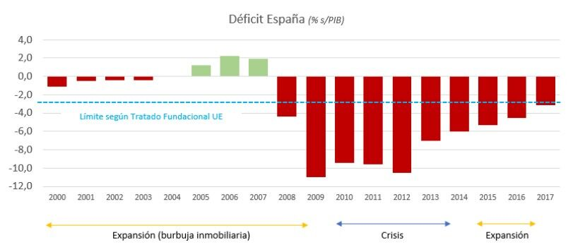 Los españoles pagarán hasta 1.000 euros más al año en impuestos si el PSOE cede ante Podemos Imppo001