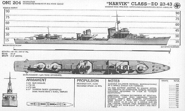 buques-alemanes-narvik.jpg
