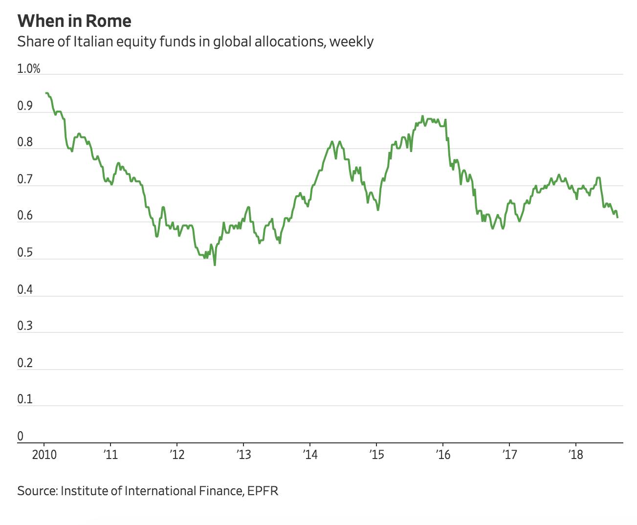 2-crisis-deuda-italia.png