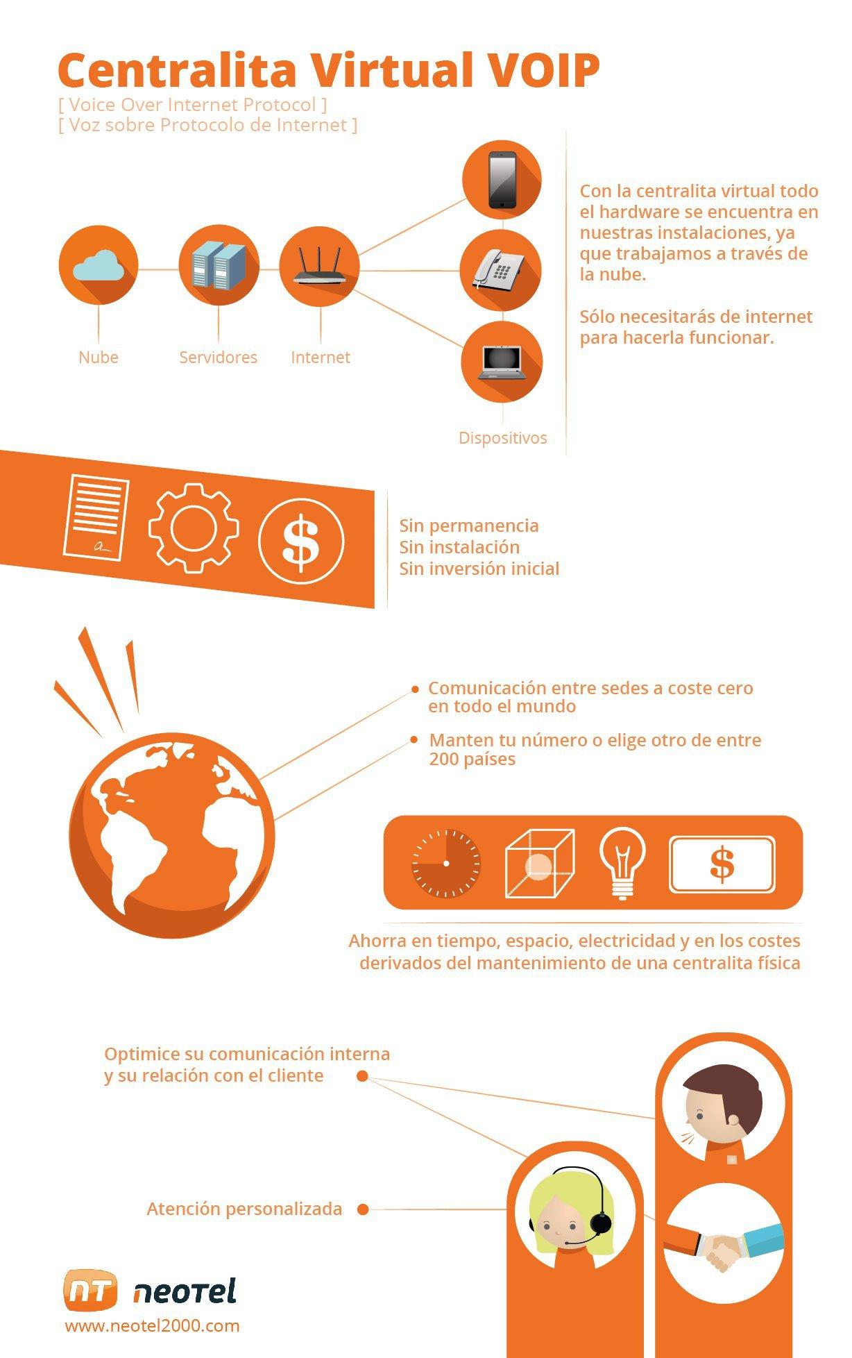 infografia-centralita.jpg