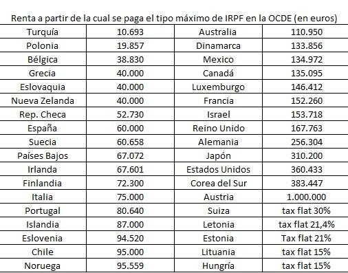 salario-irpf.jpg