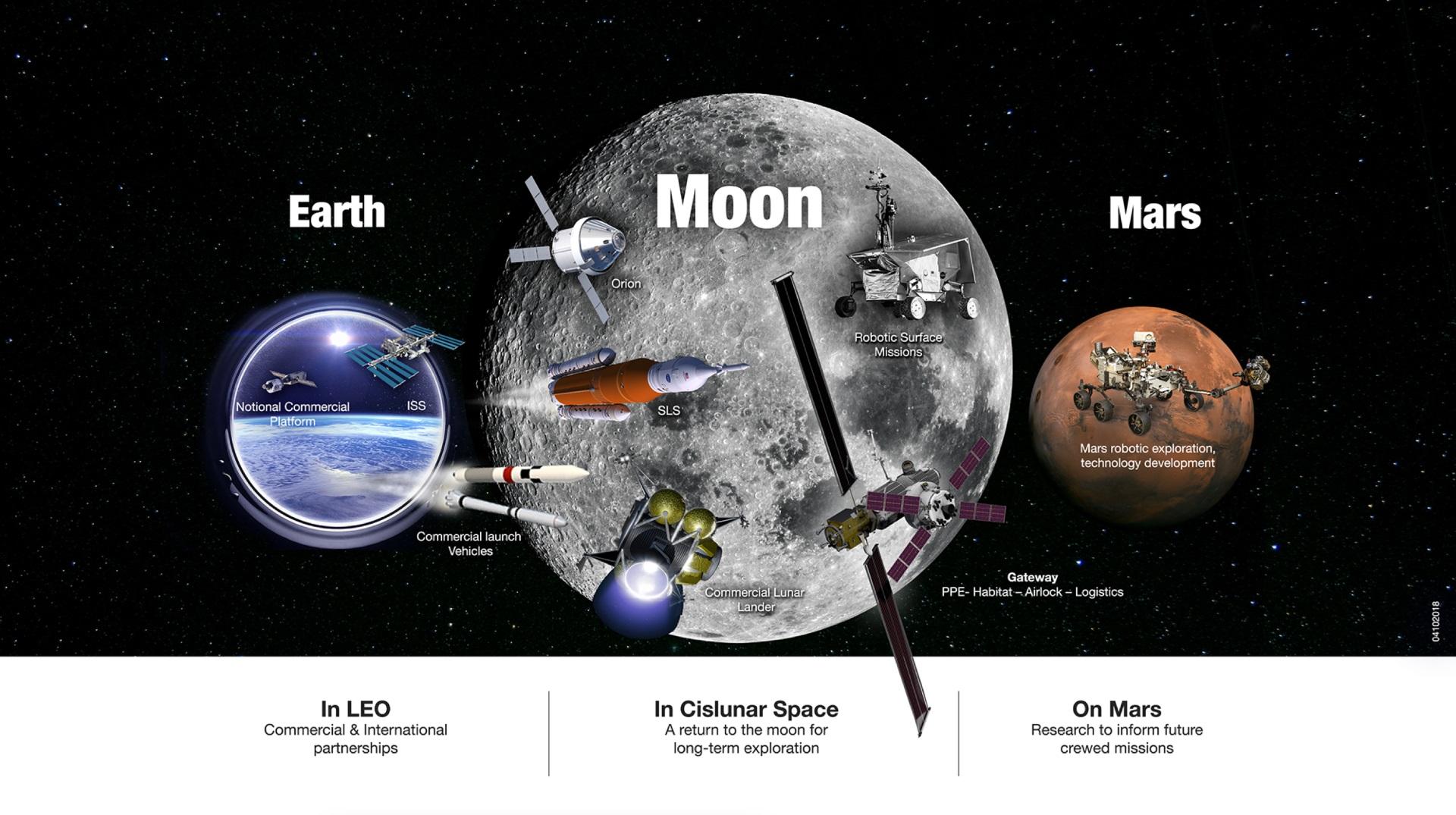 nasa-tierra-luna-marte.jpg
