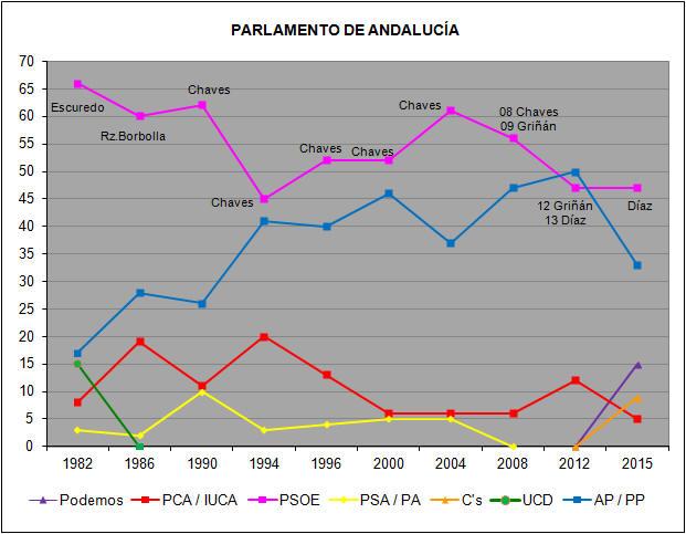 voto-andalucia.jpg