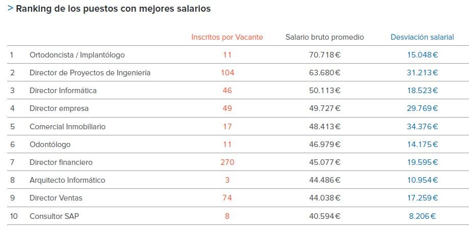 salarios-infojobs.jpg