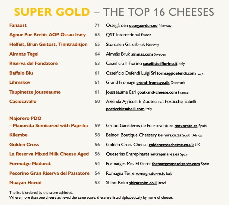 top-16-quesos.jpg