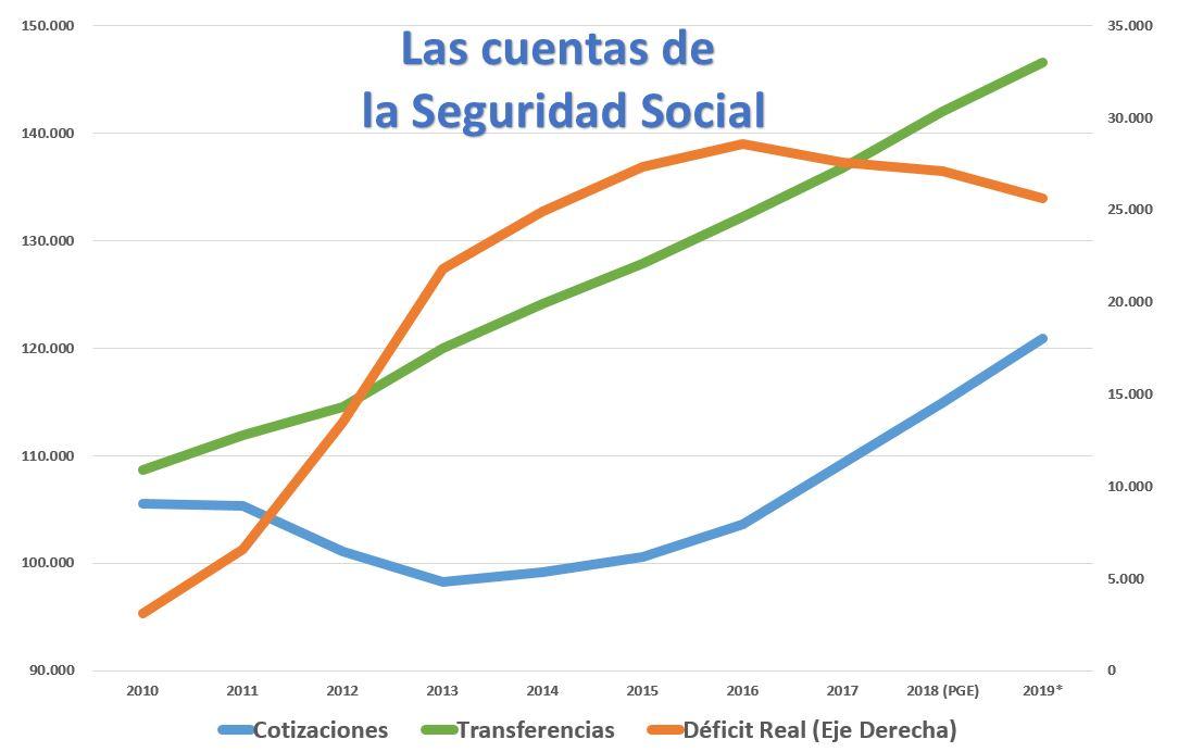 hucha-deficit-real-2-graf.JPG