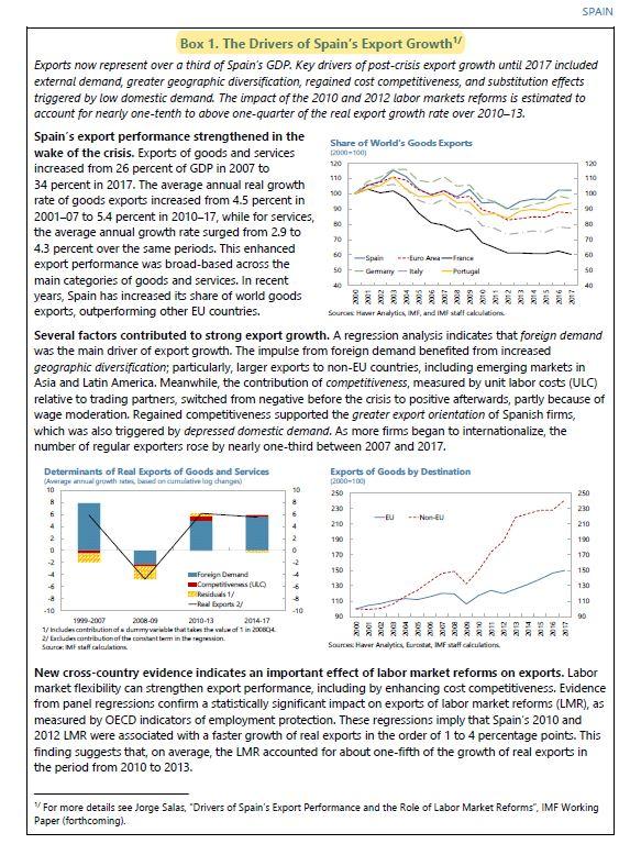 FMI-perspectivas-esp-2018-box-1-v2.JPG