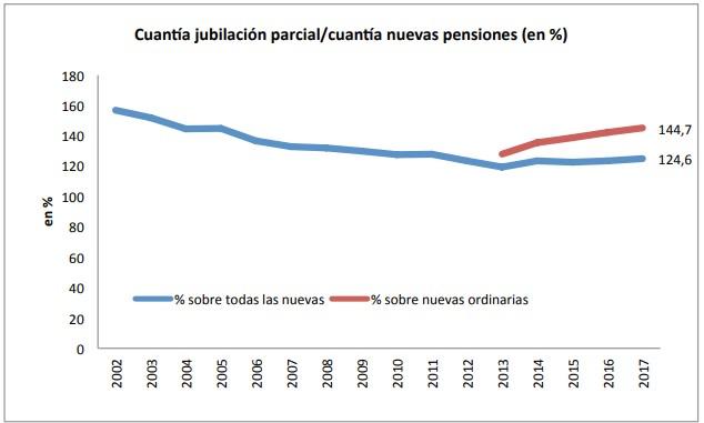 jubilacion-parcial2.jpg